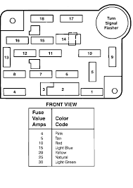 1994 ford ranger tail lights headlight switch fuse in the fuse box is it fuse 13 in the diagram below