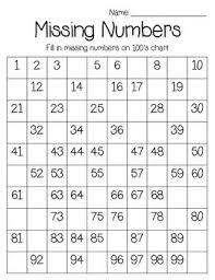 100s Chart Missing Numbers Math Classroom Teaching Math