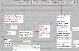 profec b spec ii setting problems rx7club com mazda rx7 forum  at Greddy Profec B Spec 2 Wiring Harness