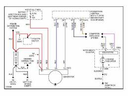 motorcraft alternator wiring schematic wiring diagram 1981 ford f150 alternator wiring home diagrams