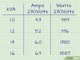 Voltage Wattage Chart 3 Ways To Convert Watts To Amps Wikihow