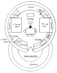 underground shelter   Earthbag House PlansSubterranean Earthbag Survival Shelter