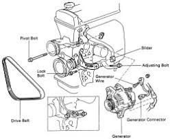 toyota corolla replace alternator electrical problem  disconnect the electrical wiring from the alternator loosen the adjusting lock bolt lower bolt and pivot upper bolt remove the drive belt
