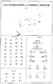 a guide to alternative handwriting and shorthand systems visible speech