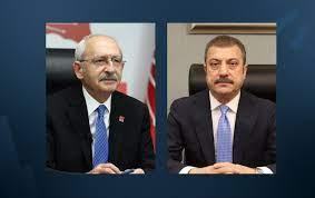 Kavcıoğlu: Spekülasyonlar Merkez Bankası'nı... | Rud