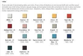 American Standard Toilet Colors Kohlers Also Beautiful Set