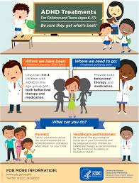 Adhd medicine for teens