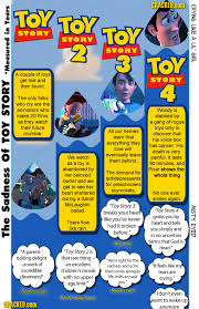 Disney Movie Chart Toy Story Tear Chart Disney Photo 14008071 Fanpop
