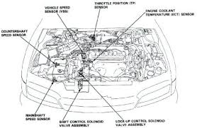 1994 honda accord ex engine diagram lx unique wiring diagrams good full size of 1994 honda accord lx engine diagram ex new location of coolant temp sensor