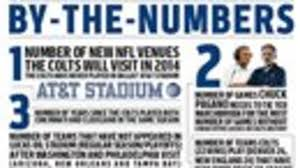 2014 Season By The Numbers