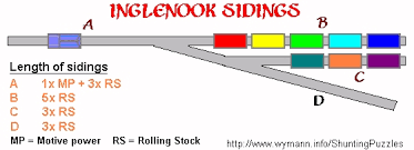 Inglenook Sidings Shunting Puzzle Track Plan Layout Size