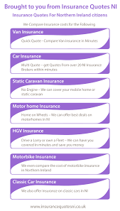 general insurance quote the general insurance quote