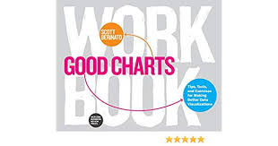 Good Charts By Scott Berinato Good Charts Workbook Tips Tools And Exercises For Making Better Data Visualizations