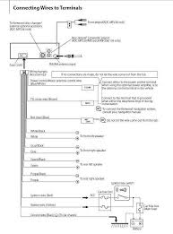 kenwood car stereo wiring diagram wiring diagram kenwood car stereo wiring diagrams
