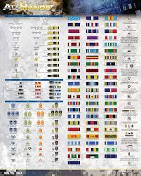 Medals And Ribbons Chart Navy Ribbons Chart World Of Reference