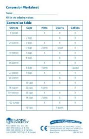 Conversion Chart For Quarts To Gallons Conversion Table Conversion Worksheet Learning Resources
