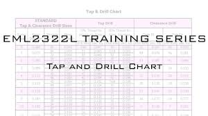 Helicoil Drill Chart Tap And Drill Chart Video