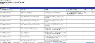 Er Supplier Performance Scorecard Template Xls Balanced Strategy Map