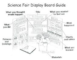 Template For Science Fair Project Science Project Display Board Template Elementary Science Fair