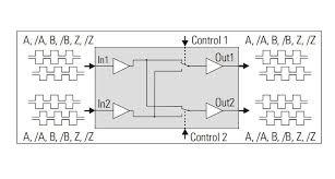 gv210 encoder splitter dual inputs outputs genesis automation circuit diagram gv210 encoder splitter circuits