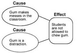 expository essay writing for middle school write an essay on  persuasive speech on smoking