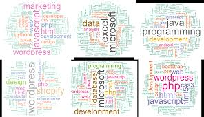 skills possessed freelance programming market trends analysis nyc data science