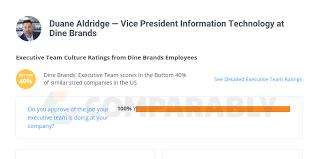Duane Aldridge — Vice President Information Technology at Dine ...