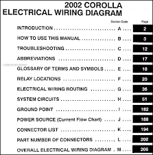 2002 toyota corolla wiring diagram manual original 2002 Toyota Corolla Wiring Diagram covers all 2002 toyota corolla models including ce, s, & le this book is in new condition, measures 8 5\
