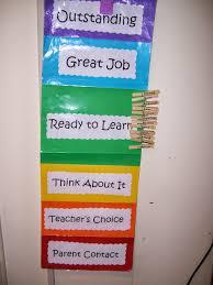 Mrs Drummonds Kindergarten Class School Wide Behavior Chart