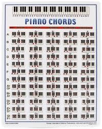 Piano Code Chart 77 Most Popular Piano Chrod Chart