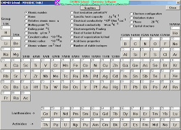 Atomic Number Chart Periodic Table With Atomic Number