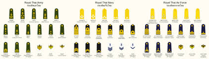 Uk Armed Forces Ranks Chart Military Ranks Of The Thai Armed Forces Wikipedia