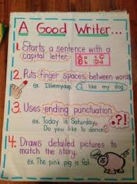 anchor charts for kindergarten 9 must make anchor charts for writing mrs richardsons class