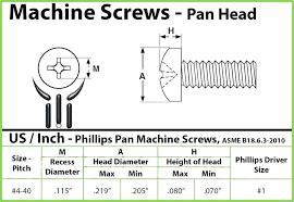 M Thread Size Chart Machine Screw Sizes Inforesepkuliner Co