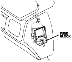where is the fuse box located on my 1998 chevy lumina?ron Where Is The Fuse Box Located Where Is The Fuse Box Located #68 where is the fuse box located on a boat