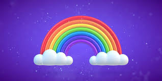 Rainbow Charts Indicator How Top Set Up And Trade With Rainbow Moving Average