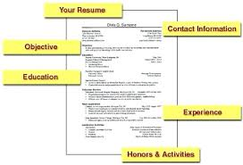 Simple Job Resume Outline Sample Of Job Resume Work Resume Samples Simple Job A Format Outline