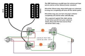 gibson paf wiring car wiring diagram download cancross co Gibson 335 Wiring Diagram deaf eddie's collection of drawings and info gibson paf wiring two humbuckers, gibson style braided shield leads, epiphone volume pot scheme gibson 335 wiring diagram 4 wire duncans