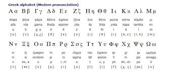 Ancient Roman Alphabet Chart The Original Alphabet Latin Alphabets To Modern Roman Alphabets