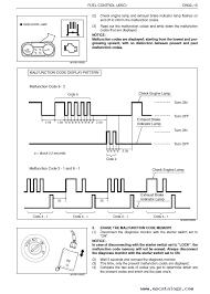 hino wiring diagram schematic hino image wiring hino truck wiring diagrams wiring diagrams and schematics on hino wiring diagram schematic