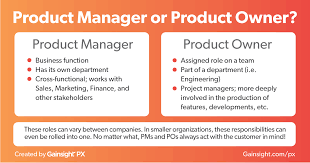 Roles Of A Sales And Marketing Manager Whats The Difference Between Product Managers And Product
