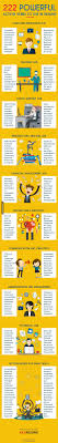 Awesome 269 Best Resume Help Images On Pinterest Power Words For