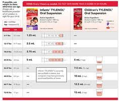 Baby Tylenol Chart 2017 47 Best New Baby Ideas Images Baby Meals Breast Feeding