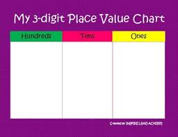 3 Digit Place Value Chart 3 Digit Place Value Chart And Numerals