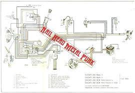 ducati 748 wiring diagram new media of wiring diagram online • ducati paso wiring diagram change your idea wiring diagram rh voice bridgesgi com kohler command