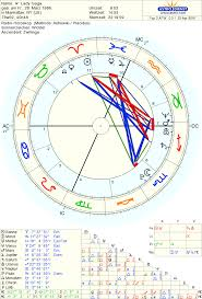 Michael Fassbender Birth Chart Astro Databank Chart Of Lady Gaga Born On 28 March 1986