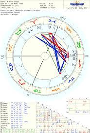 Nato Birth Chart Astro Databank Chart Of Lady Gaga Born On 28 March 1986
