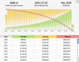 Amortization Chart In Excel Awesome Photos Auto Loan