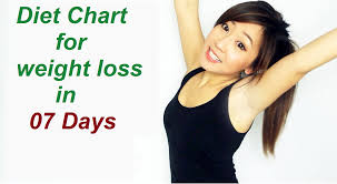 Misc Club Diet Chart For Weight Loss In 07 Days