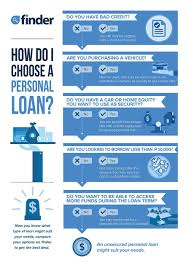 Compare Personal Loans From Php30 000 Up To Php1 000 000